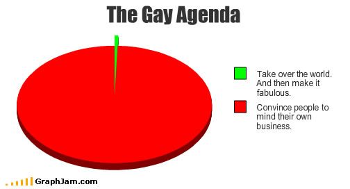 The Gay Agenda Uncovered! October 13, 2010